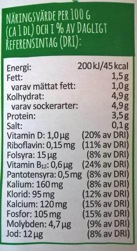 rekommenderat dagligt intag vitaminer